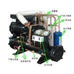 云南壓縮機組5