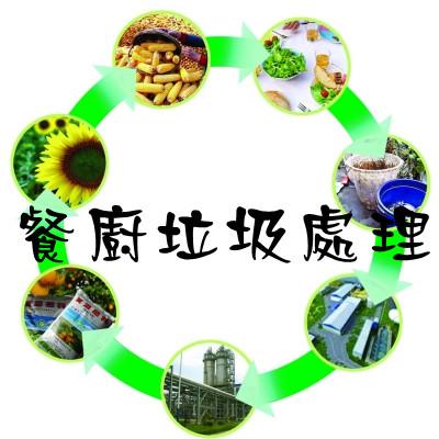广东餐厨垃圾处理