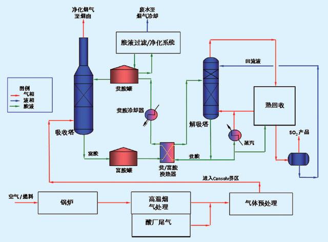 昆明水处理设备|粉尘烟气治理