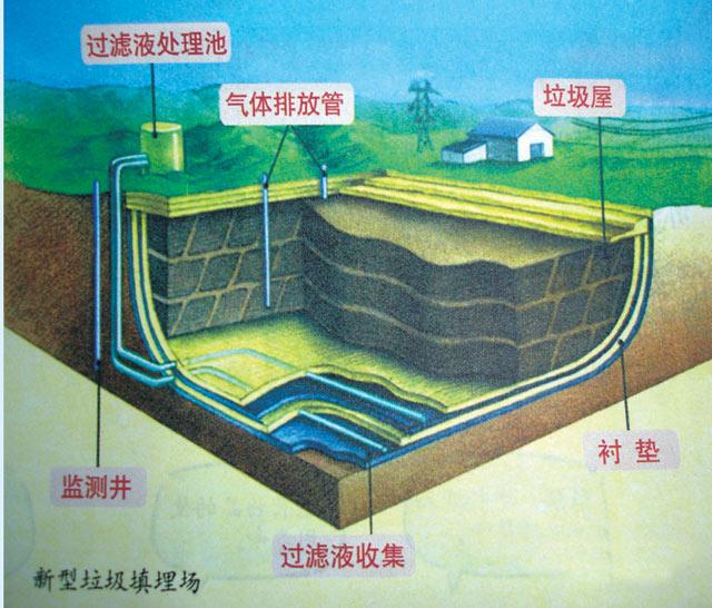 昆明水处理设备 垃圾处理