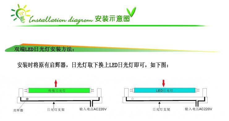 广州节能led光管厂家直销