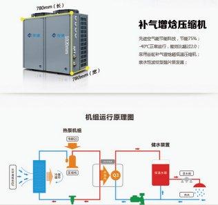 常熟美的空气能地暖,美容院空气能热水系统(图)