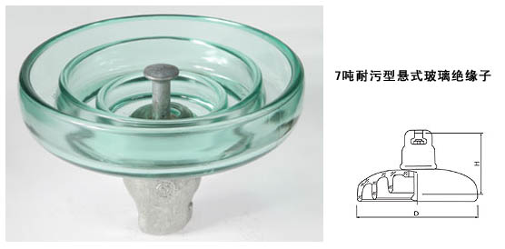 玻璃绝缘子LXHY-70,LXHP-70,FC70P,U70BP