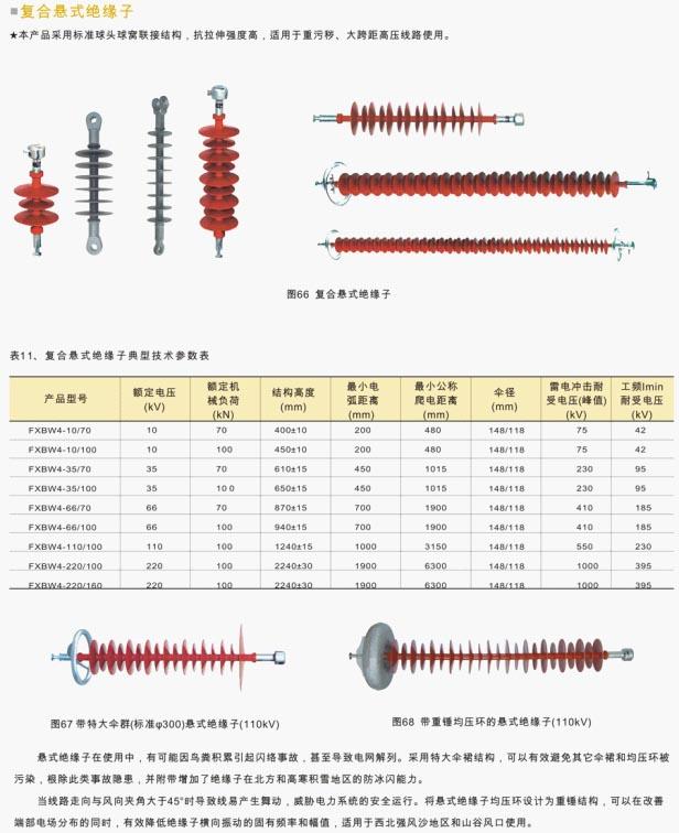 棒形悬式复合绝缘子,FXBW4-10/70,FXBW4-35/70,FXBW4-66/70,FXBW4-110/70,FXBW4-110/100,合成绝缘子